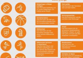 Das Level Orange ist für Kinder von 8 bis 10 Jahren geeignet.